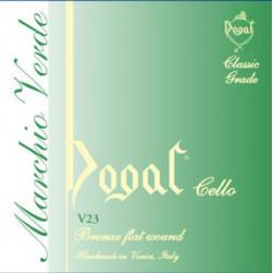Cello strings set, Marchio...