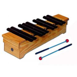 Violoncello straps